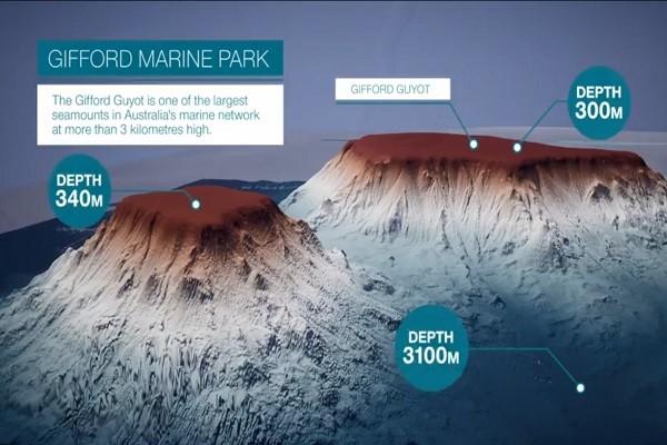 失落世界 科学家发现:塔斯曼海底山脉高达3000公尺(视频)