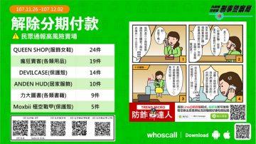 买一送一出清 脸书LINE成诈骗管道