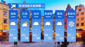 1月16日全球天气预报