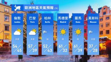 2月20日全球天氣預報
