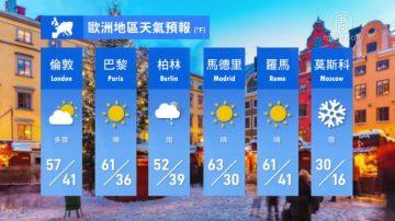 2月21日全球天氣預報