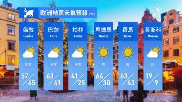 2月22日全球天氣預報