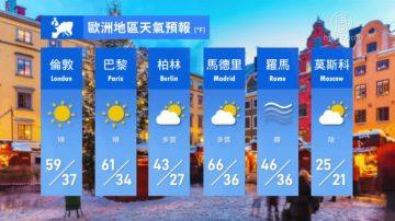 2月23日全球天氣預報